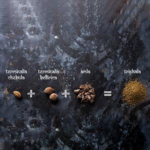 ayurvedic formulations.